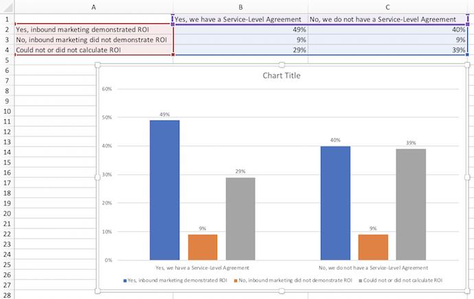 """Cambio de ejes en el gráfico de Excel """"width ="""" 690 """"style ="""" width: 690px"""