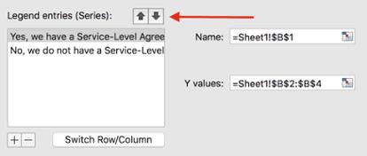 """Reordene la ventana de opciones de datos en Excel """"width ="""" 414 """"style ="""" width : 414px; margin-left: auto; margin-right: auto"""