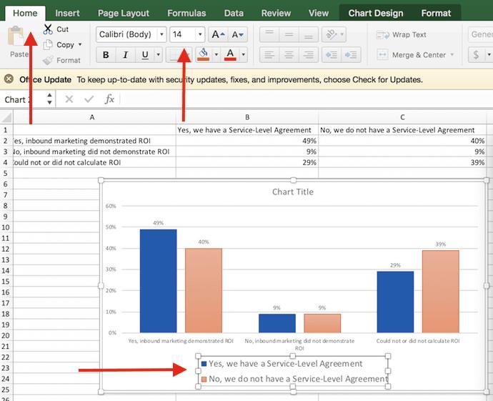 Mayor tamaño de etiquetas de leyenda en el gráfico de Excel