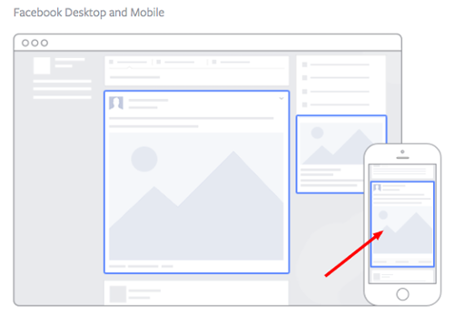 """Anuncio móvil de Facebook Placement.png """"width ="""" 500 """"style ="""" margin-left: auto; margin-right: auto; width: 500px """"title ="""" Ubicación de anuncio móvil en Facebook.png"""