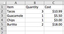 Hoja de cálculo de Excel sin borde