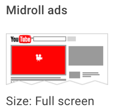"youtube-midroll-ads-1.png"" width=""229"" title=""youtube-midroll-ads-1.png""></p> <p style="
