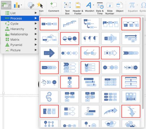 """procesos-smartart-powerpoint """"width ="""" 500 """"style ="""" width: 500px; margin-left : auto; margen derecho: auto"""